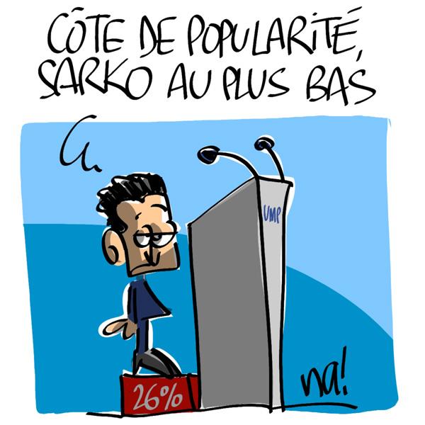 Nactualités : côte de popularité, Nicolas Sarkozy au plus bas