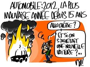 Nactualités : automobile, 2012 la plus mauvaise année depuis 15 ans