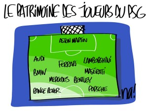 Nactualités : le patrimoine des joueurs du PSG
