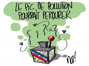 Bulletin pollué