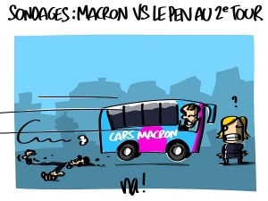 Sondage du jour : Macron vs Le Pen au 2ème tour