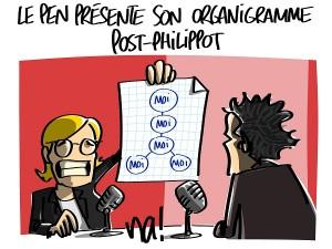 Marine Le Pen présente son organigramme post-Philippot