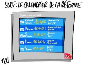 calendrier des réformes SNCF