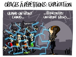 Orages à répétitions : explication