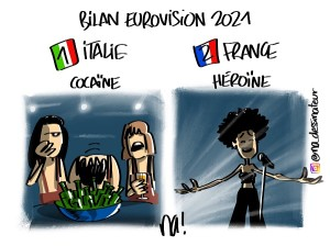 Bilan Eurovision 2021